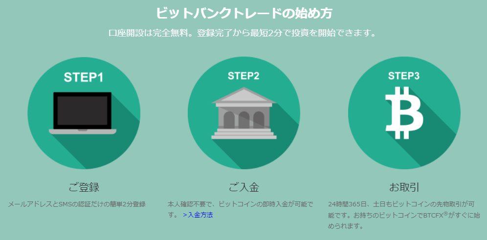 ビットバンク トレード(bitbank Trade)の特徴
